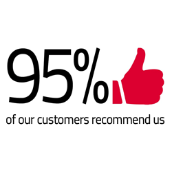 95% of customers recommend us
